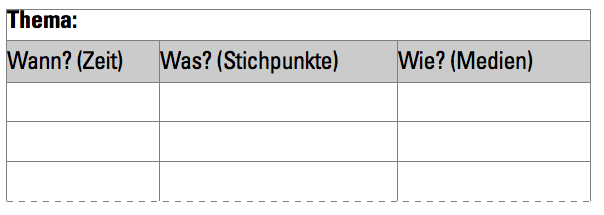 Stichwortzettel DIN A4